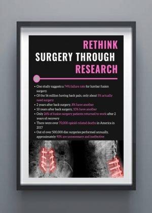 Avoid surgery poster